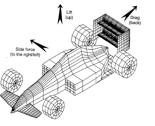 race car aerodynamics  how air improves lap times