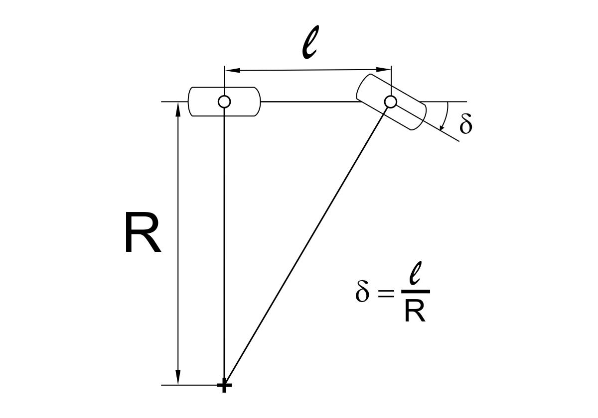Ackermann angle